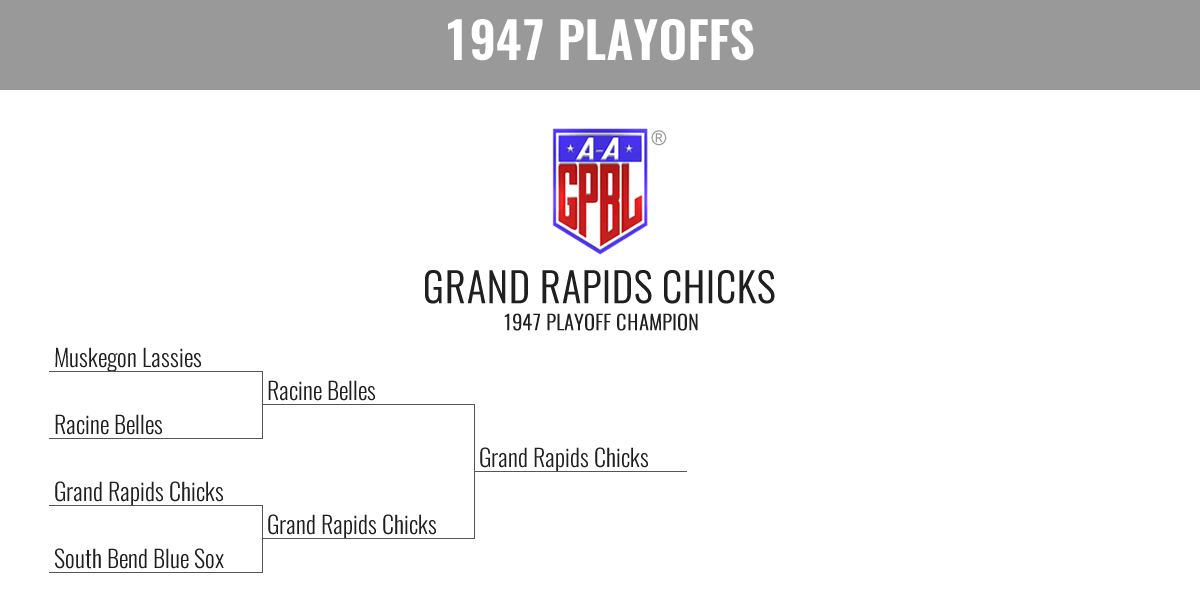 1947 Season Playoff Bracket