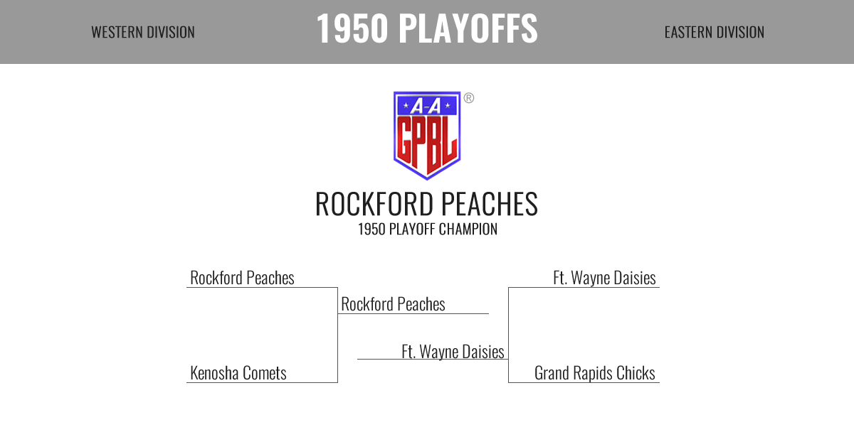 1950 Season Playoff Bracket